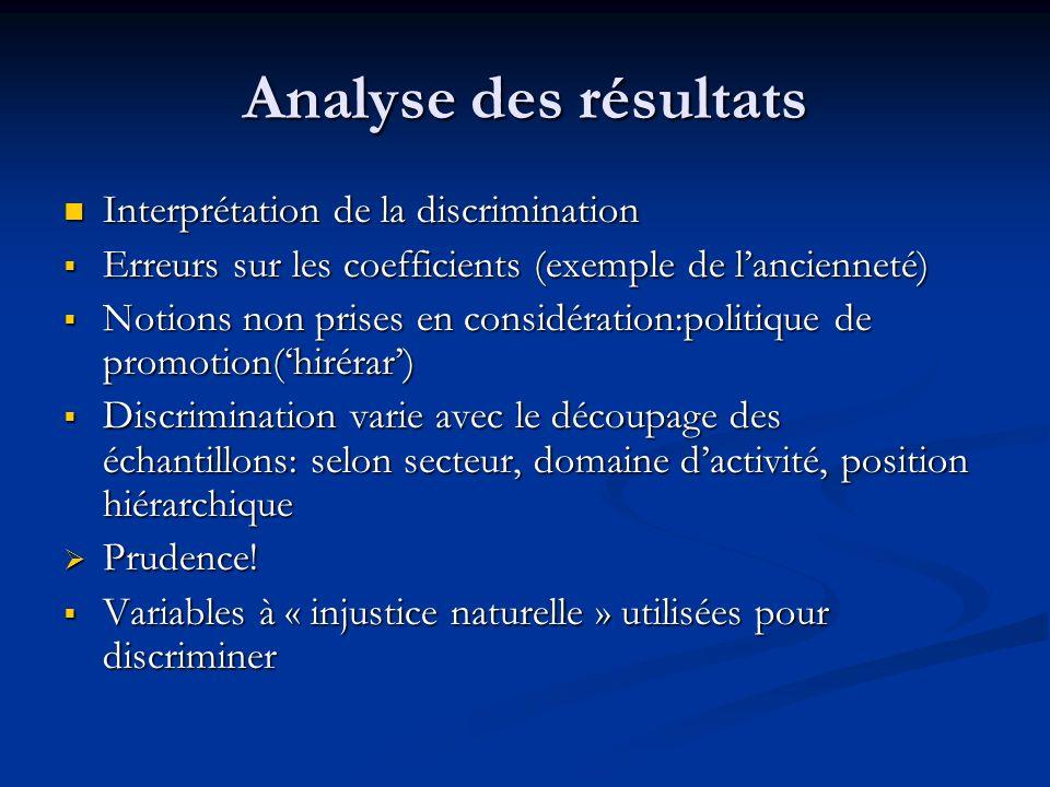Analyse des résultats Interprétation de la discrimination Interprétation de la discrimination Erreurs sur les coefficients (exemple de lancienneté) Er