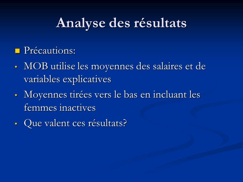 Analyse des résultats Précautions: Précautions: MOB utilise les moyennes des salaires et de variables explicatives MOB utilise les moyennes des salair