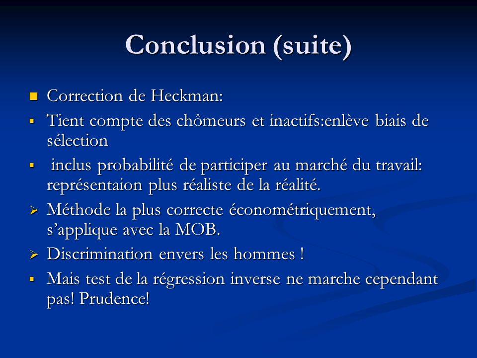 Conclusion (suite) Correction de Heckman: Correction de Heckman: Tient compte des chômeurs et inactifs:enlève biais de sélection Tient compte des chôm