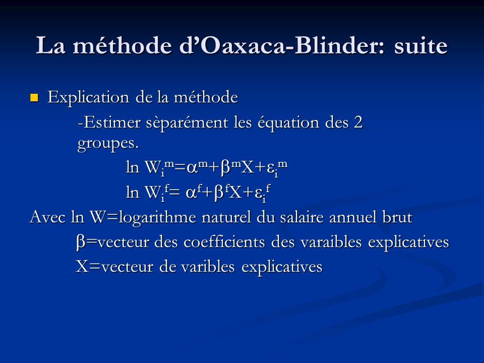 La méthode dOaxaca-Blinder: suite Explication de la méthode Explication de la méthode -Estimer sèparément les équation des 2 groupes. ln W i m = m + m