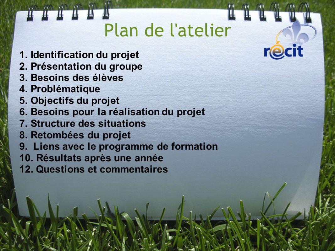 Plan de l'atelier 1.Identification du projet 2.Présentation du groupe 3.Besoins des élèves 4.Problématique 5.Objectifs du projet 6.Besoins pour la réa