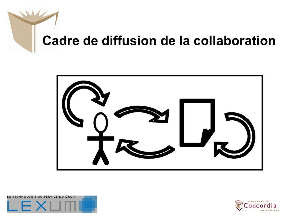 Cadre de diffusion de la collaboration