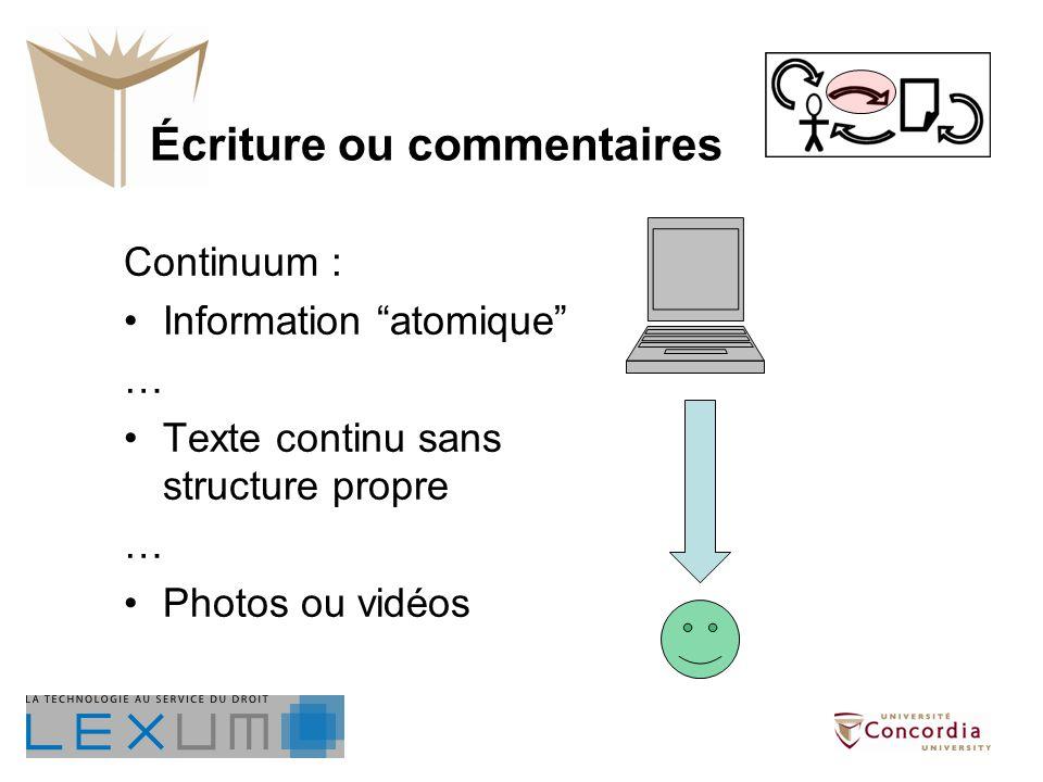 Écriture ou commentaires Continuum : Information atomique … Texte continu sans structure propre … Photos ou vidéos