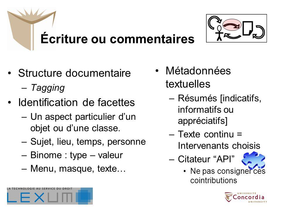 Écriture ou commentaires Structure documentaire –Tagging Identification de facettes –Un aspect particulier dun objet ou dune classe. –Sujet, lieu, tem