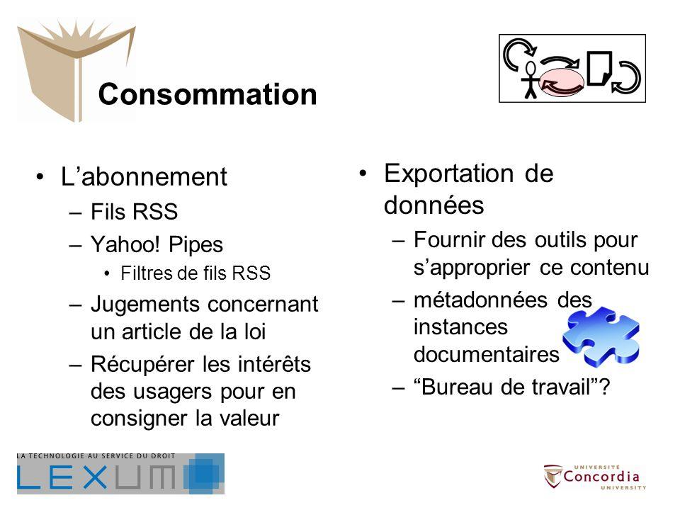 Consommation Labonnement –Fils RSS –Yahoo! Pipes Filtres de fils RSS –Jugements concernant un article de la loi –Récupérer les intérêts des usagers po