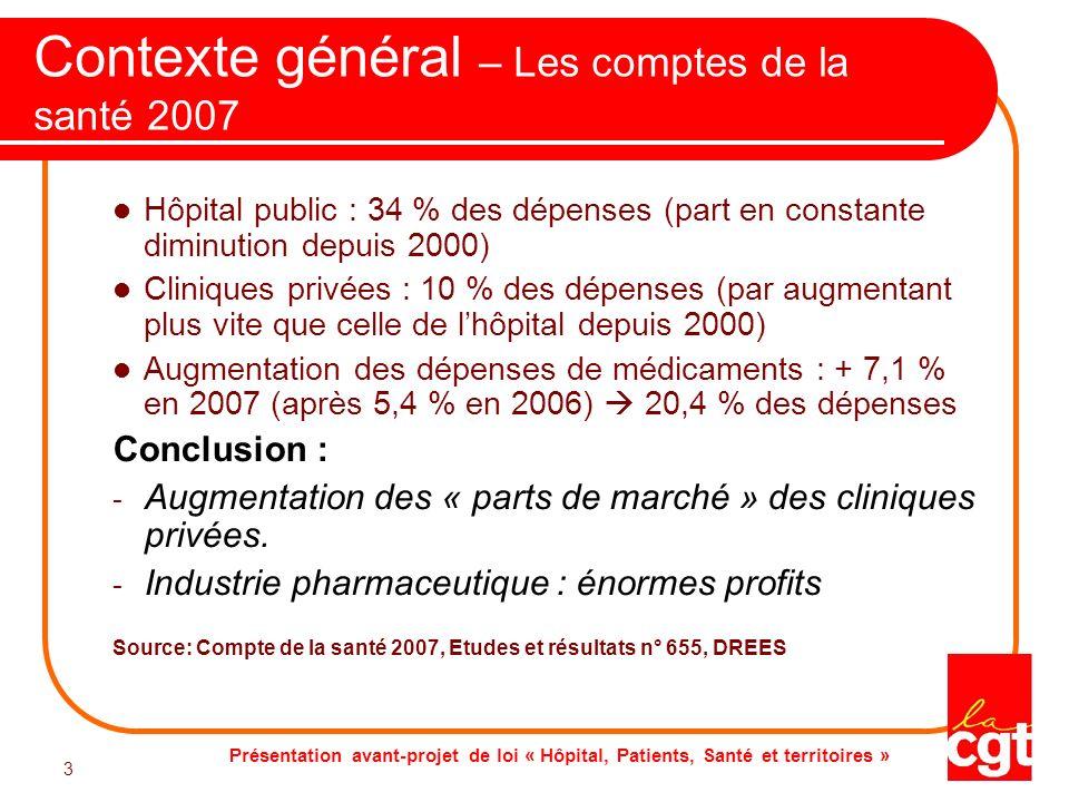 Présentation avant-projet de loi « Hôpital, Patients, Santé et territoires » 3 3 Contexte général – Les comptes de la santé 2007 Hôpital public : 34 %