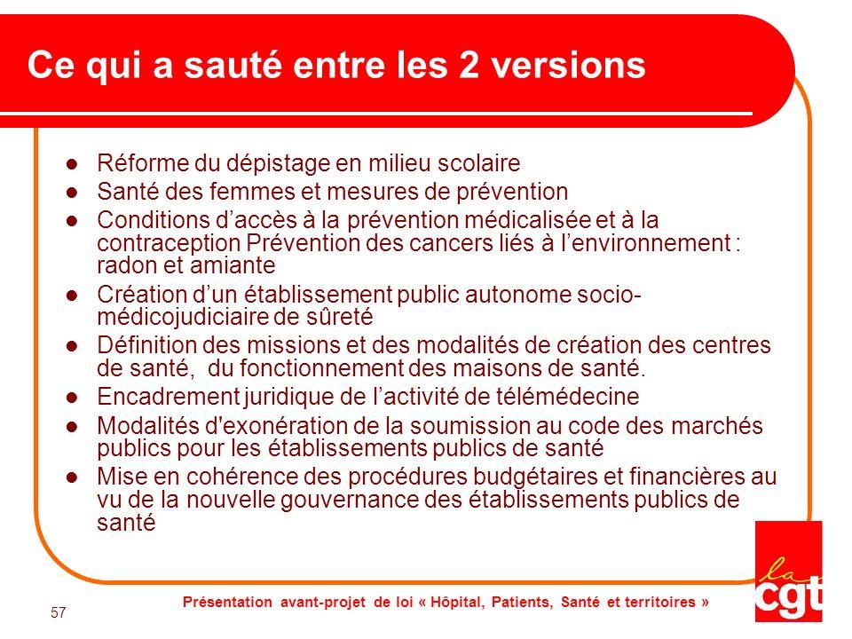 Présentation avant-projet de loi « Hôpital, Patients, Santé et territoires » 57 Ce qui a sauté entre les 2 versions Réforme du dépistage en milieu sco