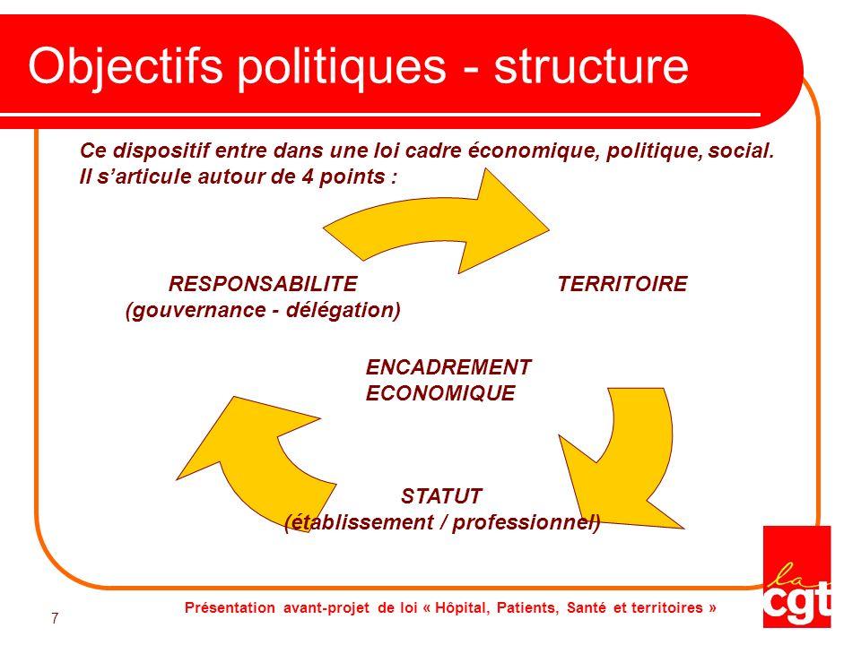 Présentation avant-projet de loi « Hôpital, Patients, Santé et territoires » 7 7 Objectifs politiques - structure TERRITOIRE STATUT (établissement / p