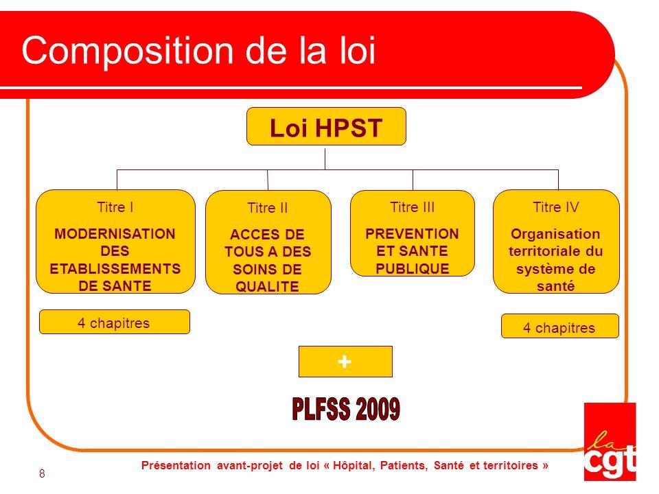Présentation avant-projet de loi « Hôpital, Patients, Santé et territoires » 8 8 Composition de la loi Loi HPST Titre I MODERNISATION DES ETABLISSEMEN