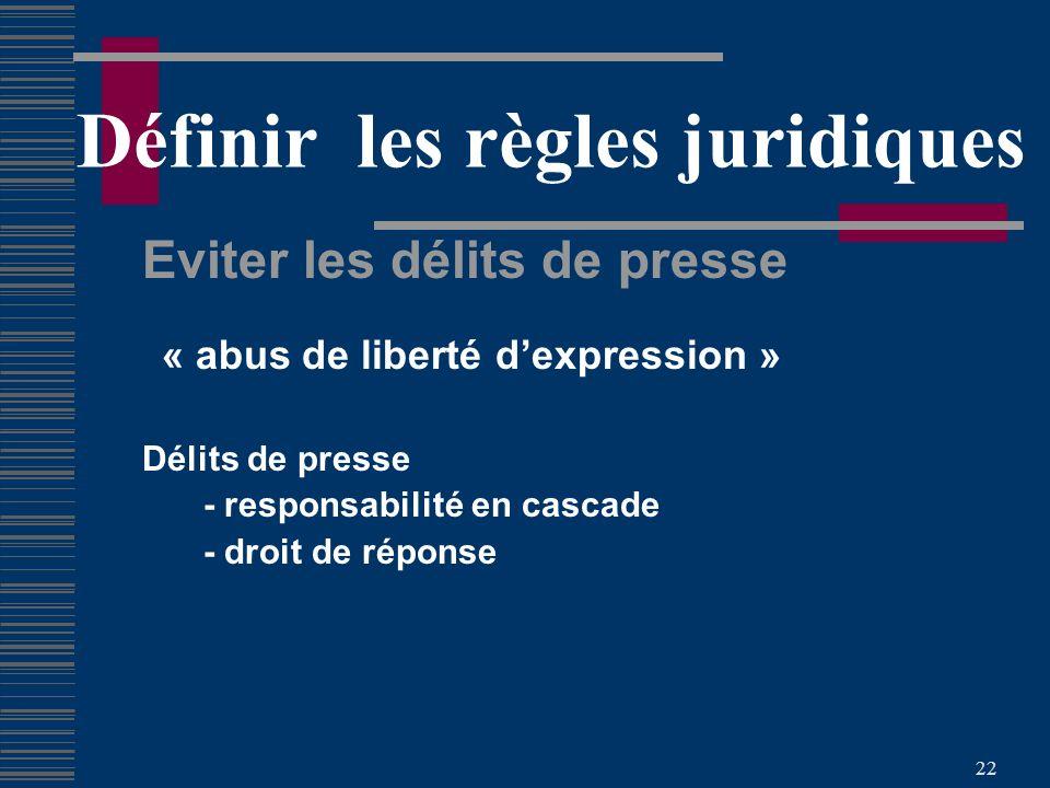22 Définir les règles juridiques Eviter les délits de presse « abus de liberté dexpression » Délits de presse - responsabilité en cascade - droit de réponse