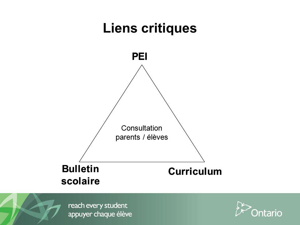 Liens critiques Consultation parents / élèves PEI Bulletin scolaire Curriculum