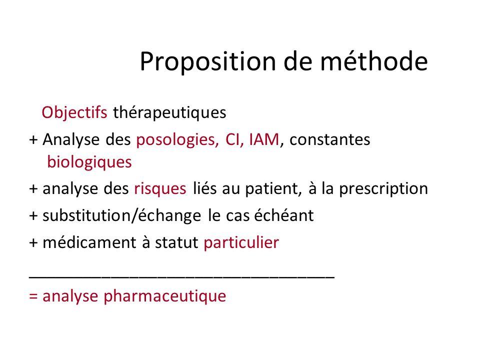 Proposition de méthode Objectifs thérapeutiques + Analyse des posologies, CI, IAM, constantes biologiques + analyse des risques liés au patient, à la prescription + substitution/échange le cas échéant + médicament à statut particulier _________________________________ = analyse pharmaceutique
