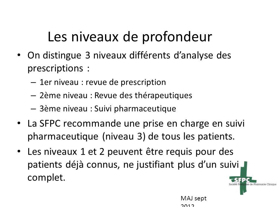 Les niveaux de profondeur On distingue 3 niveaux différents danalyse des prescriptions : – 1er niveau : revue de prescription – 2ème niveau : Revue des thérapeutiques – 3ème niveau : Suivi pharmaceutique La SFPC recommande une prise en charge en suivi pharmaceutique (niveau 3) de tous les patients.