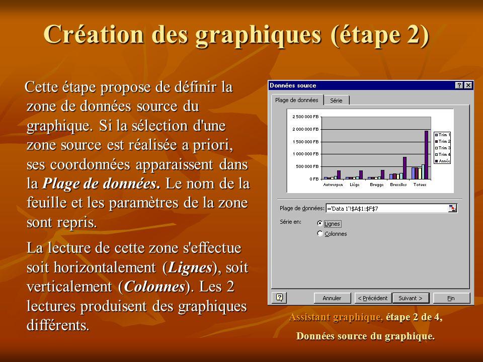 Création des graphiques (étape 1) Dans la barre de menu, sélectionner Insertion - Graphique.