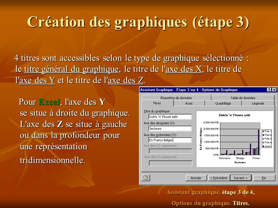 Création des graphiques (étape 2) Cette étape propose de définir la zone de données source du graphique.