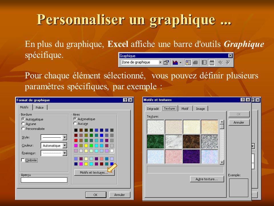 Création des graphiques (étape 4) Assistant graphique, étape 4 de 4, Localisation du graphique.