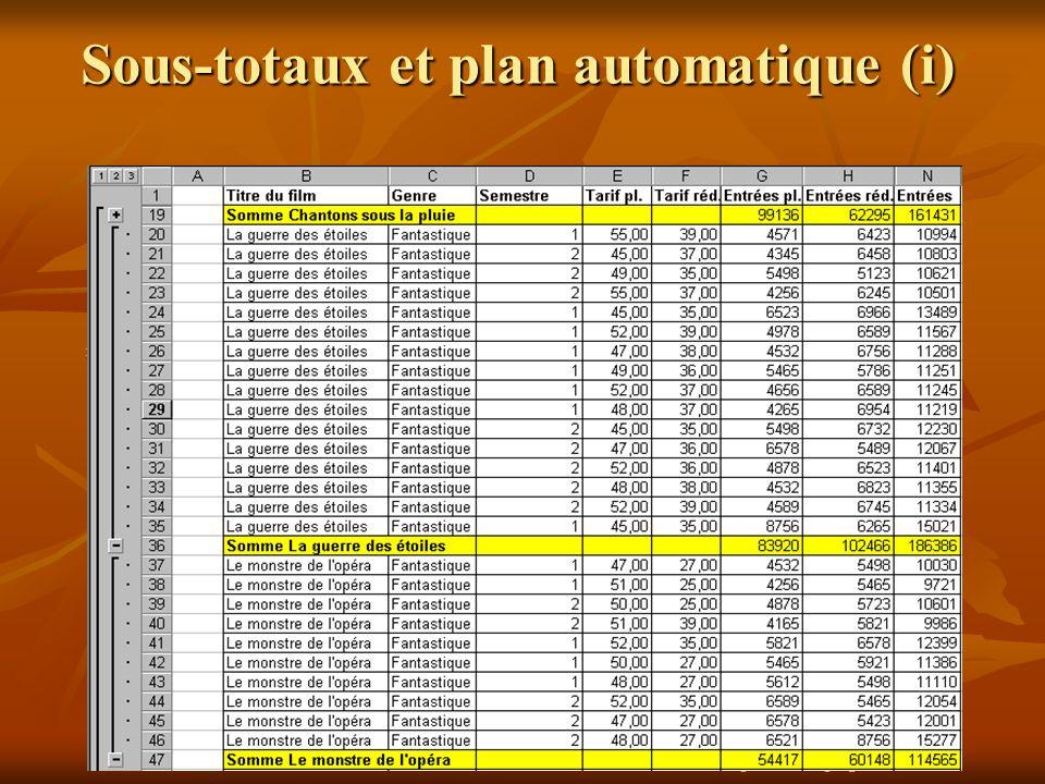 Filtres élaborés : exécution Le curseur se trouvant au sein de la base de données, dans la barre de menu, sélectionner Données - Filtre - Filtre élaboré.
