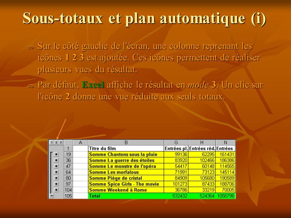 Sous-totaux et plan automatique (i) Les outils Données - Sous-totaux permettent de réaliser une analyse plus détaillée du contenu d un tableau.