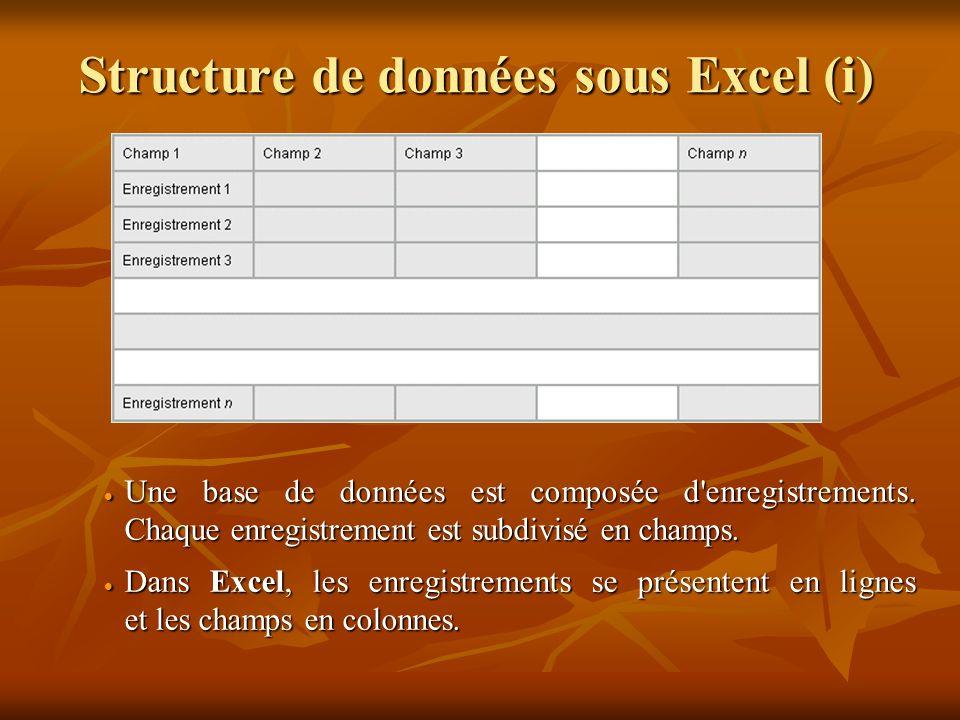 Notion de feuille de calcul Les feuilles de calcul du classeur servent à répertorier et analyser des données.