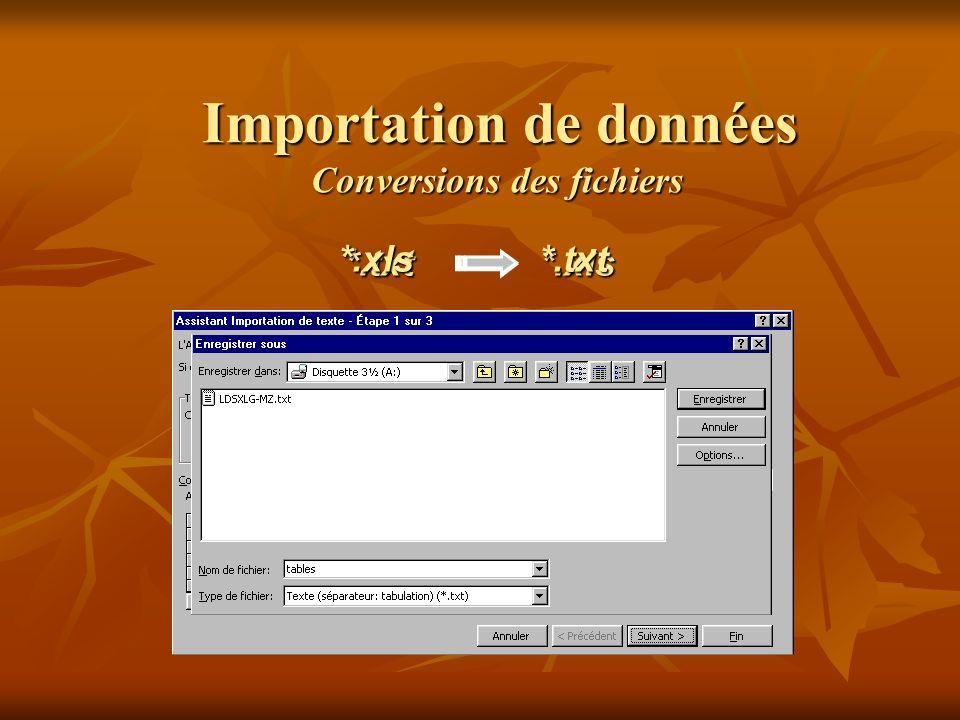 Structure de données sous Excel (ii) Les champs dune base de données se distinguent par leur nom.