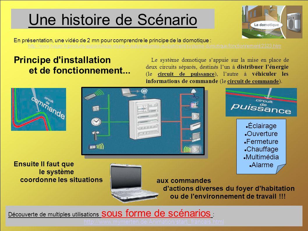 Principe d'installation et de fonctionnement... En présentation, une vidéo de 2 mn pour comprendre le principe de la domotique : http://www.hager.fr/p