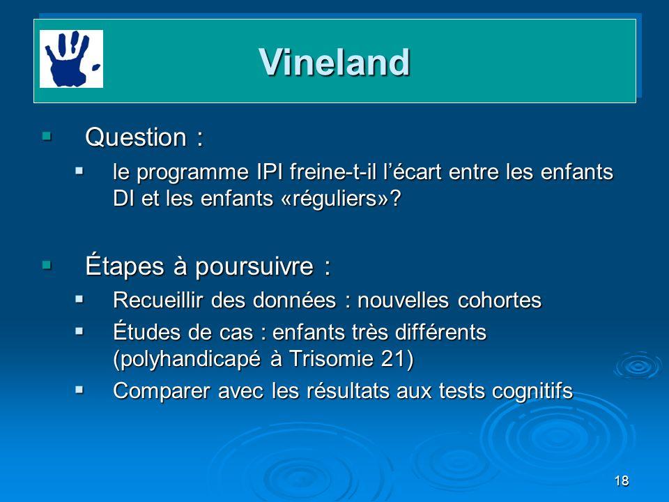 18 Question : Question : le programme IPI freine-t-il lécart entre les enfants DI et les enfants «réguliers»? le programme IPI freine-t-il lécart entr