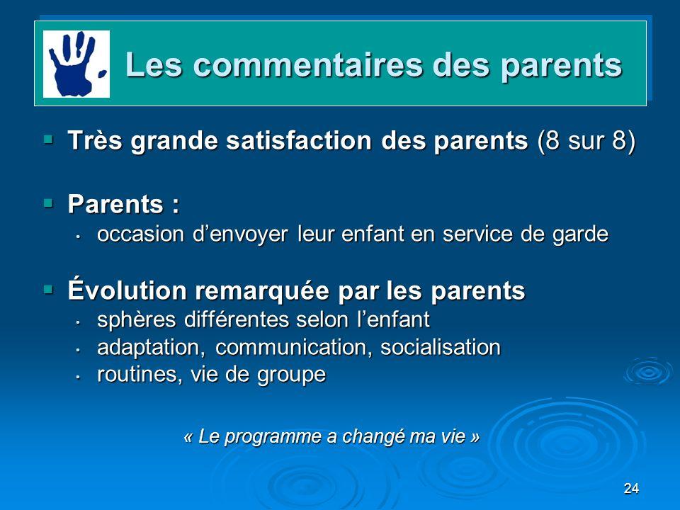 24 Très grande satisfaction des parents (8 sur 8) Très grande satisfaction des parents (8 sur 8) Parents : Parents : occasion denvoyer leur enfant en