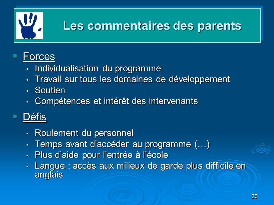 25 Forces Forces Individualisation du programme Individualisation du programme Travail sur tous les domaines de développement Travail sur tous les dom