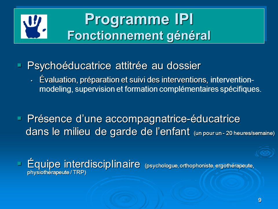 9 Programme IPI Fonctionnement général Psychoéducatrice attitrée au dossier Psychoéducatrice attitrée au dossier Évaluation, préparation et suivi des