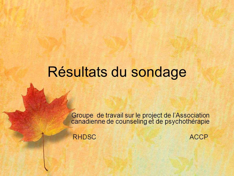 Groupe de travail sur le project de lAssociation canadienne de counseling et de psychothérapie RHDSCACCP Résultats du sondage