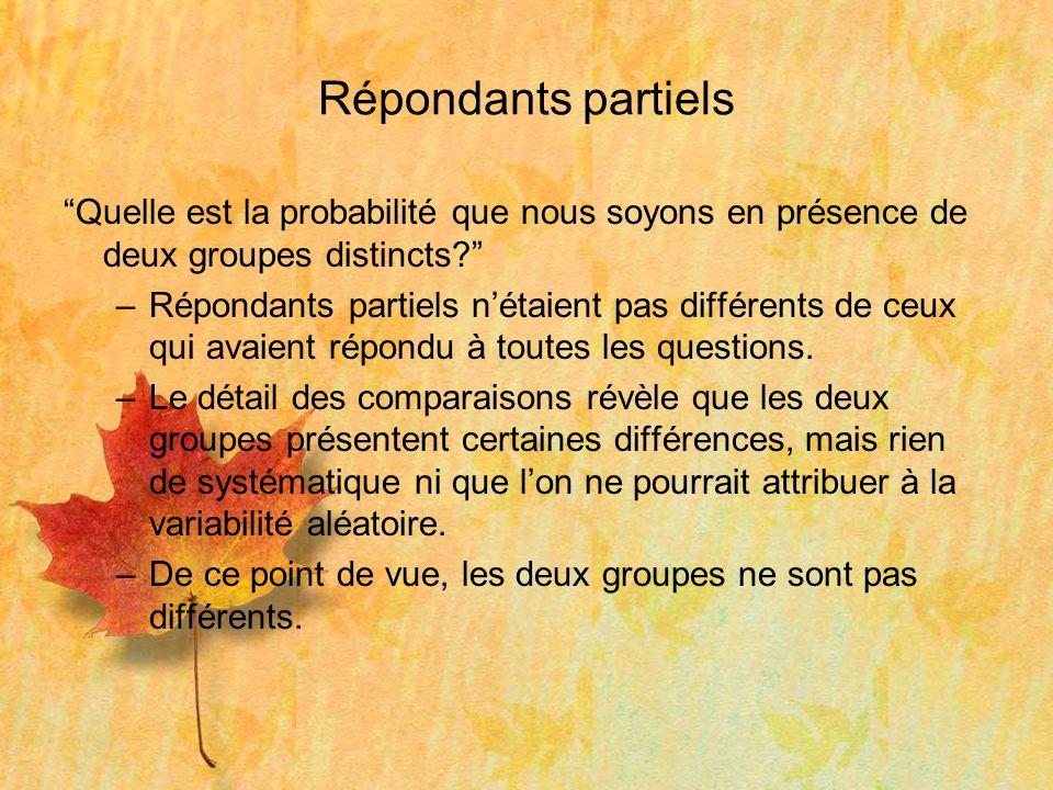 Répondants partiels Quelle est la probabilité que nous soyons en présence de deux groupes distincts.