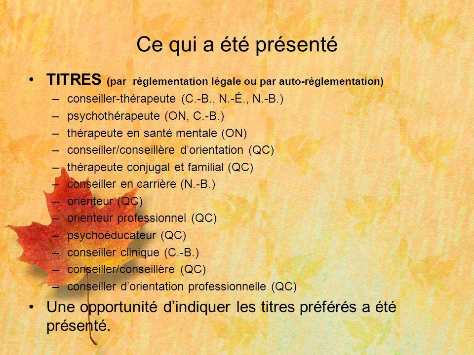 Ce qui a été présenté TITRES (par réglementation légale ou par auto-réglementation) –conseiller-thérapeute (C.-B., N.-É., N.-B.) –psychothérapeute (ON, C.-B.) –thérapeute en santé mentale (ON) –conseiller/conseillère dorientation (QC) –thérapeute conjugal et familial (QC) –conseiller en carrière (N.-B.) –orienteur (QC) –orienteur professionnel (QC) –psychoéducateur (QC) –conseiller clinique (C.-B.) –conseiller/conseillère (QC) –conseiller dorientation professionnelle (QC) Une opportunité dindiquer les titres préférés a été présenté.