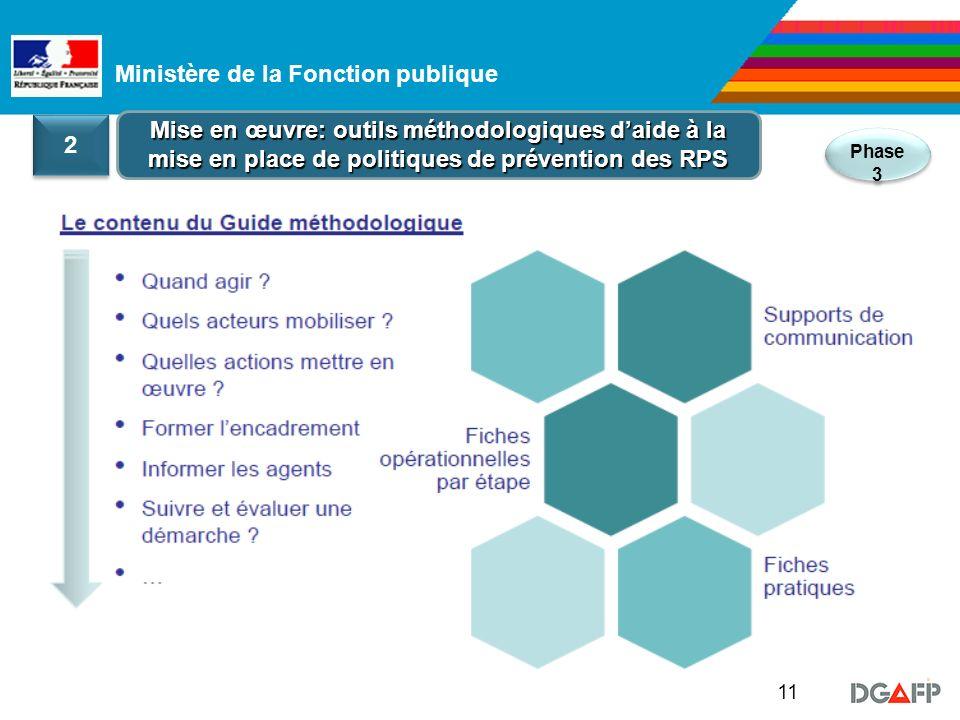 Ministère de la Fonction publique 11 Mise en œuvre: outils méthodologiques daide à la mise en place de politiques de prévention des RPS Phase 3 2 2