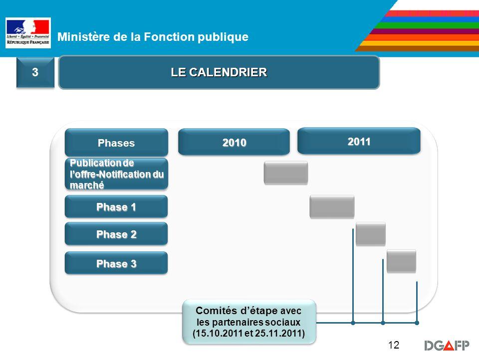 Ministère de la Fonction publique 12 Publication de loffre-Notification du marché Phase 1 Phase 2 2010 2011 Phases Phase 3 Comités détape avec les partenaires sociaux (15.10.2011 et 25.11.2011) 3 3 LE CALENDRIER
