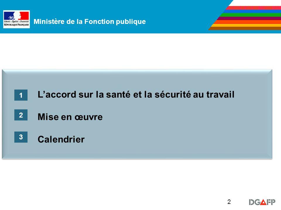 Ministère de la Fonction publique 2 Laccord sur la santé et la sécurité au travail Mise en œuvre Calendrier Laccord sur la santé et la sécurité au travail Mise en œuvre Calendrier 1 2 3
