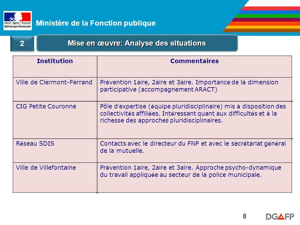 Ministère de la Fonction publique 8 Mise en œuvre: Analyse des situations 2 2 InstitutionCommentaires Ville de Clermont-FerrandPr é vention 1aire, 2aire et 3aire.