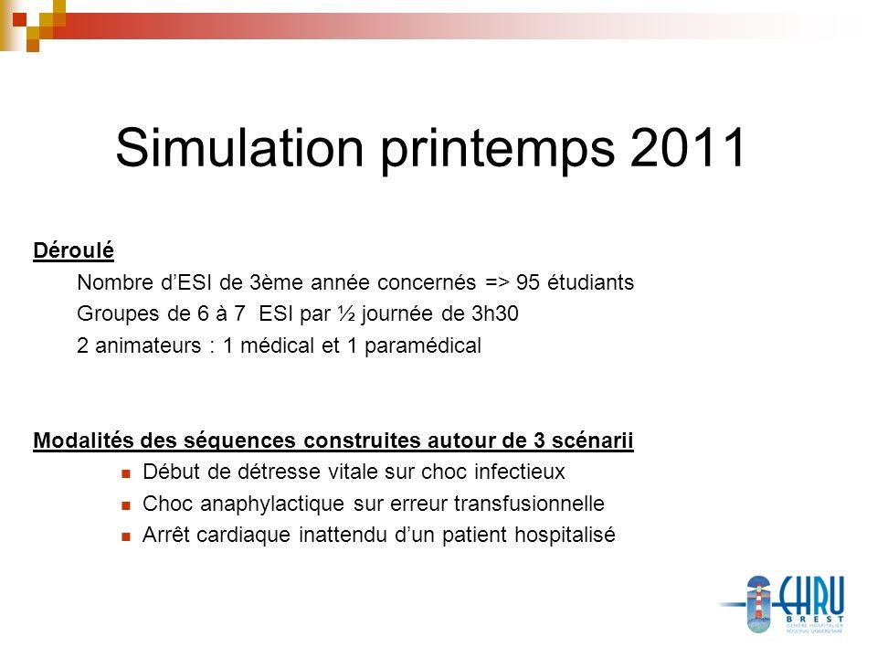 Simulation printemps 2011 Déroulé Nombre dESI de 3ème année concernés => 95 étudiants Groupes de 6 à 7 ESI par ½ journée de 3h30 2 animateurs : 1 médi