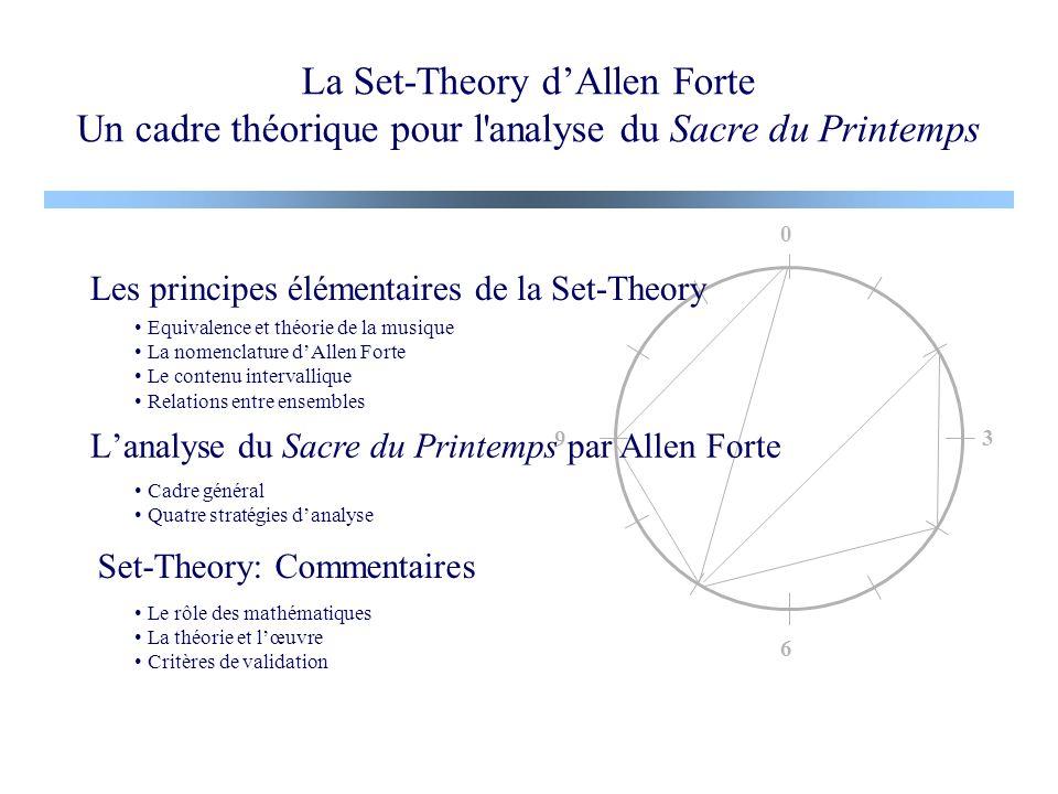 Ensembles Classes Contenu intervallique (2 3 5 9 10) (0 1 2 4 7 8 9)(3 4 6 7 10 11) (2 5 6 7 10 11) [0 1 3 7 8] [0 1 2 4 7 8 9][0 1 3 4 7 8] [0 1 2 5 6 9] 5-20 7-206-z19 6-z44 [2 1 1 2 3 1] [4 3 3 4 5 2][3 1 3 4 3 1] Résumons Les principes élémentaires de la Set Theory :