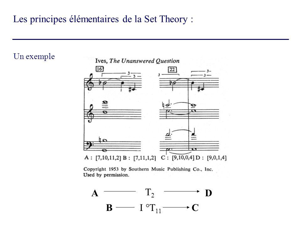 Un exemple AD BC T2T2 I °T 11 Les principes élémentaires de la Set Theory :