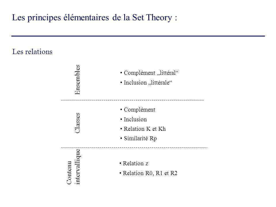 Ensembles Classes Contenu intervallique Complément littéral Inclusion littérale Complément Inclusion Relation K et Kh Similarité Rp Relation z Relatio