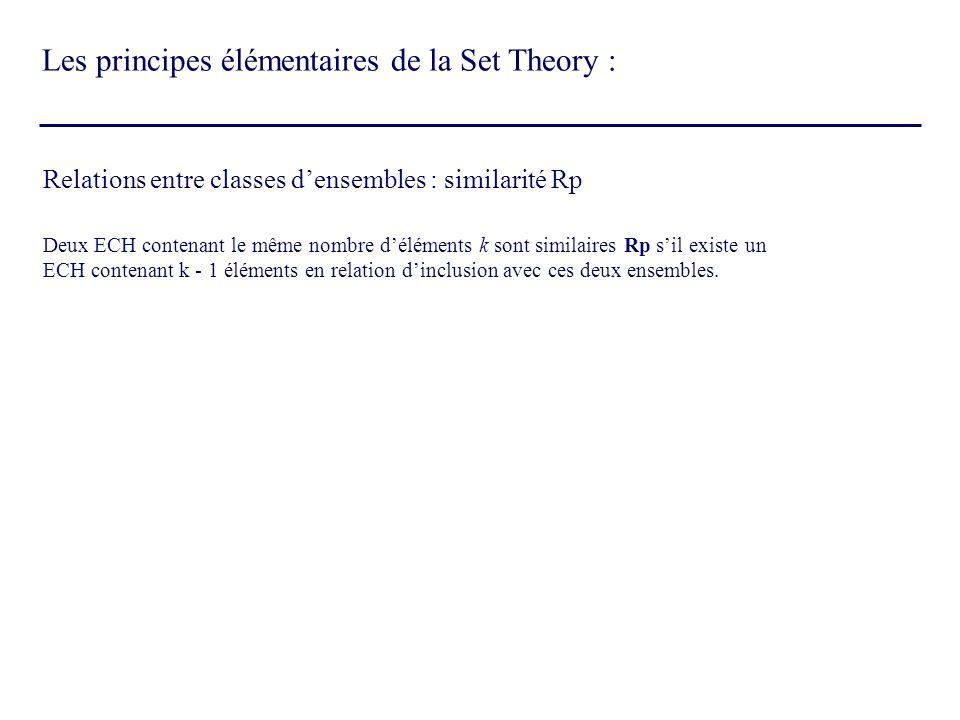 Relations entre classes densembles : similarité Rp Les principes élémentaires de la Set Theory : Deux ECH contenant le même nombre déléments k sont si