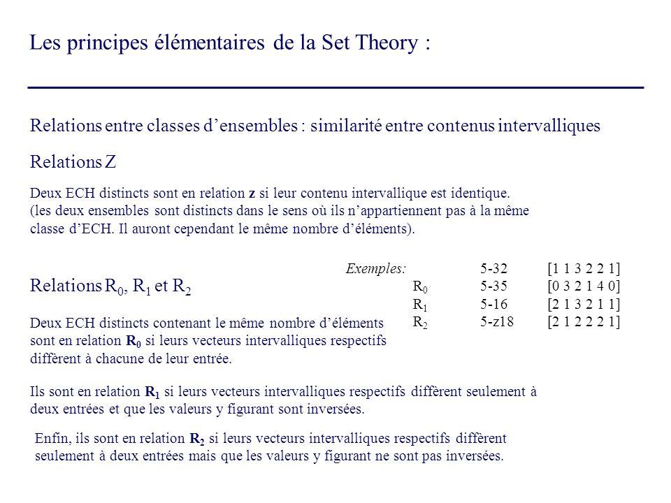 Relations entre classes densembles : similarité entre contenus intervalliques Relations Z Relations R 0, R 1 et R 2 Les principes élémentaires de la S