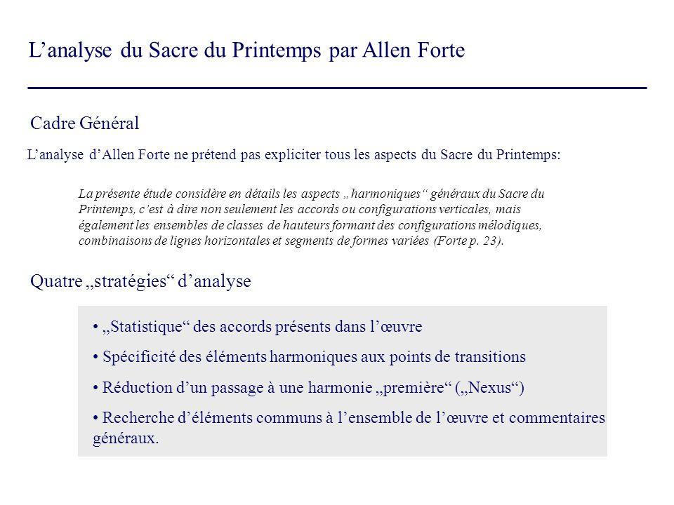 Lanalyse du Sacre du Printemps par Allen Forte Lanalyse dAllen Forte ne prétend pas expliciter tous les aspects du Sacre du Printemps: Cadre Général Q