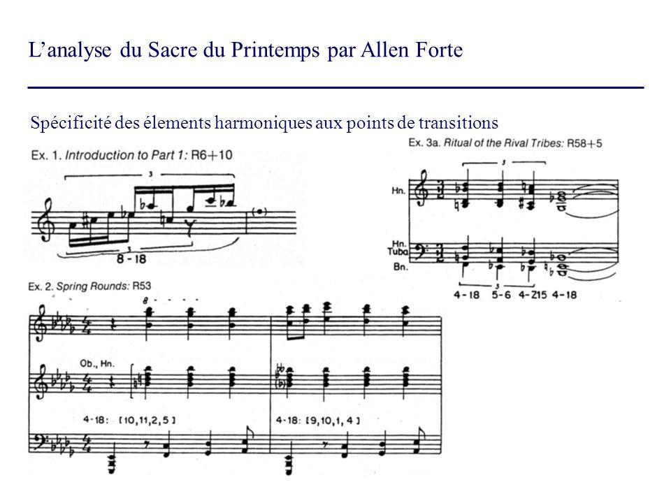 Lanalyse du Sacre du Printemps par Allen Forte Spécificité des élements harmoniques aux points de transitions