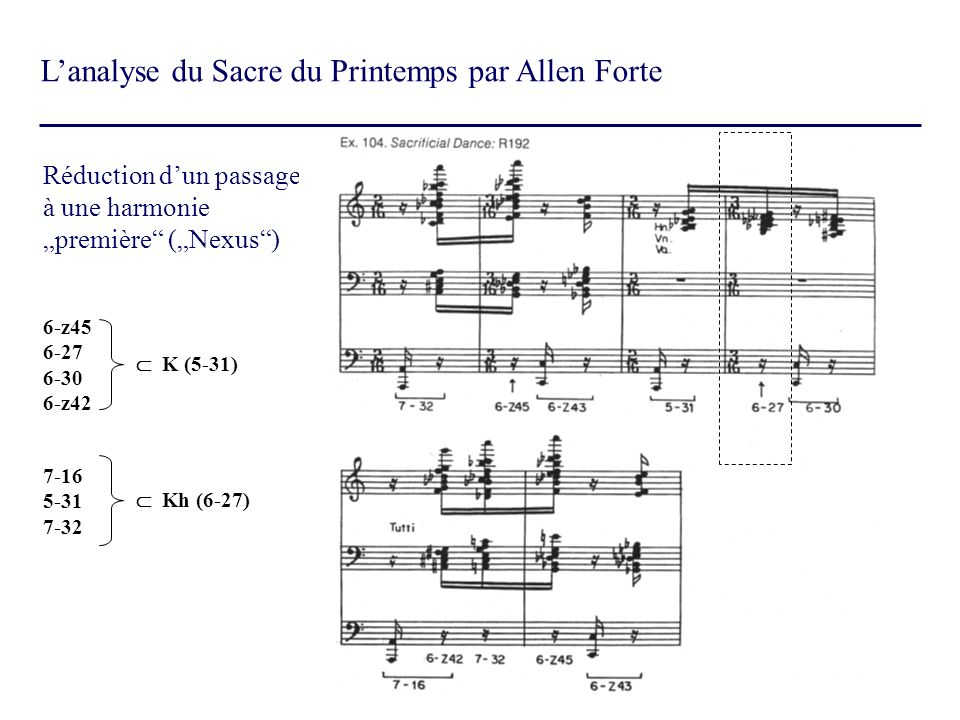 Lanalyse du Sacre du Printemps par Allen Forte Réduction dun passage à une harmonie première (Nexus) 6-z45 6-27 6-30 6-z42 K (5-31) 7-16 5-31 7-32 Kh