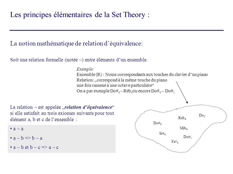 Ensembles Classes Contenu intervallique Complément littéral Inclusion littérale Complément Inclusion Relation K et Kh Similarité Rp Relation z Relation R0, R1 et R2 Les relations Les principes élémentaires de la Set Theory :