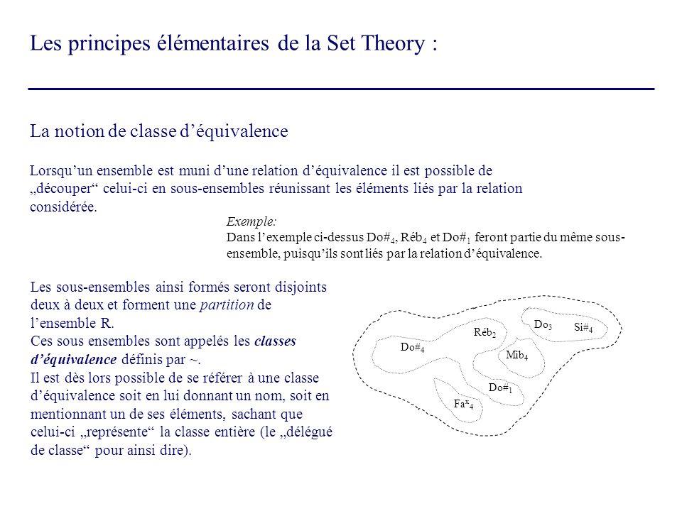 Relations entre ensembles : complément et inclusion littérale Le complément dun ensemble de classes de hauteurs H est formé par toutes les notes qui ne sont pas dans H.