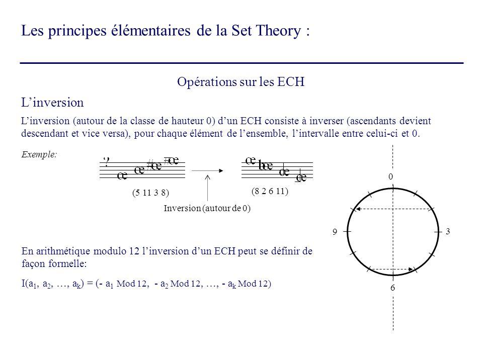 Transformations et représentations sur lhorloge des classes de hauteurs Opérations sur les ECH 0 3 6 9 3 9 6 0 3 9 6 0 (11 3 6) T3T3 (2 6 9) (3 6 10) I Les principes élémentaires de la Set Theory :