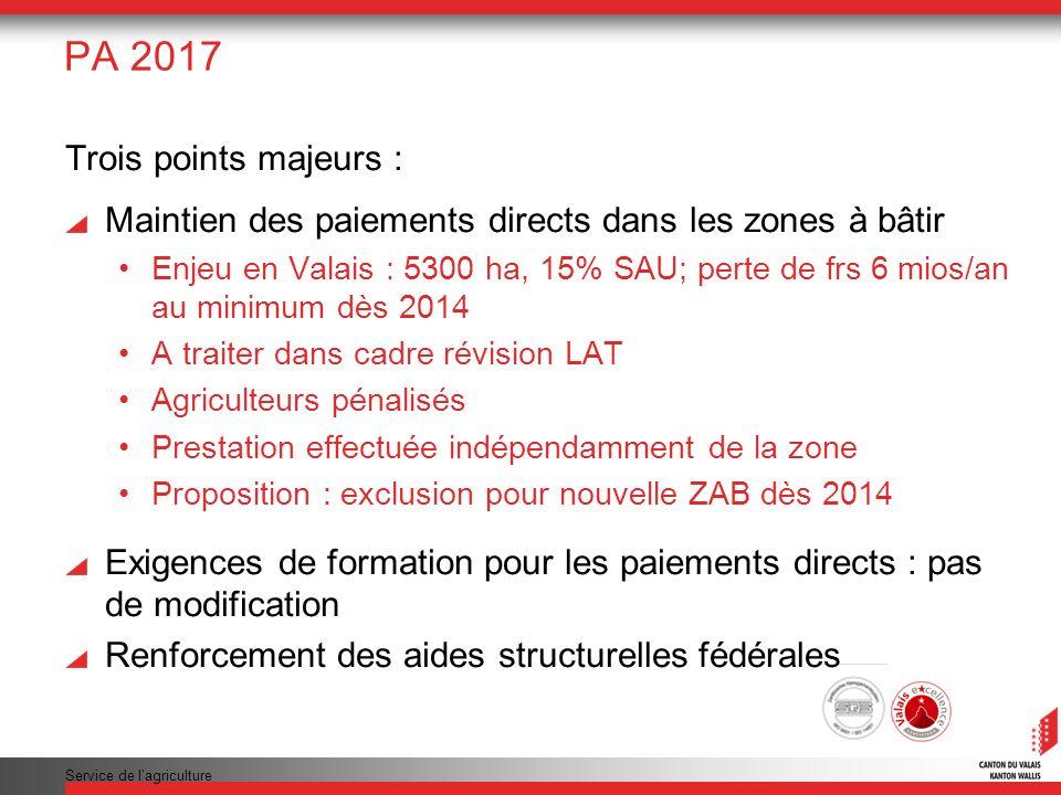 Service de lagriculture PA 2017 Trois points majeurs : Maintien des paiements directs dans les zones à bâtir Enjeu en Valais : 5300 ha, 15% SAU; perte