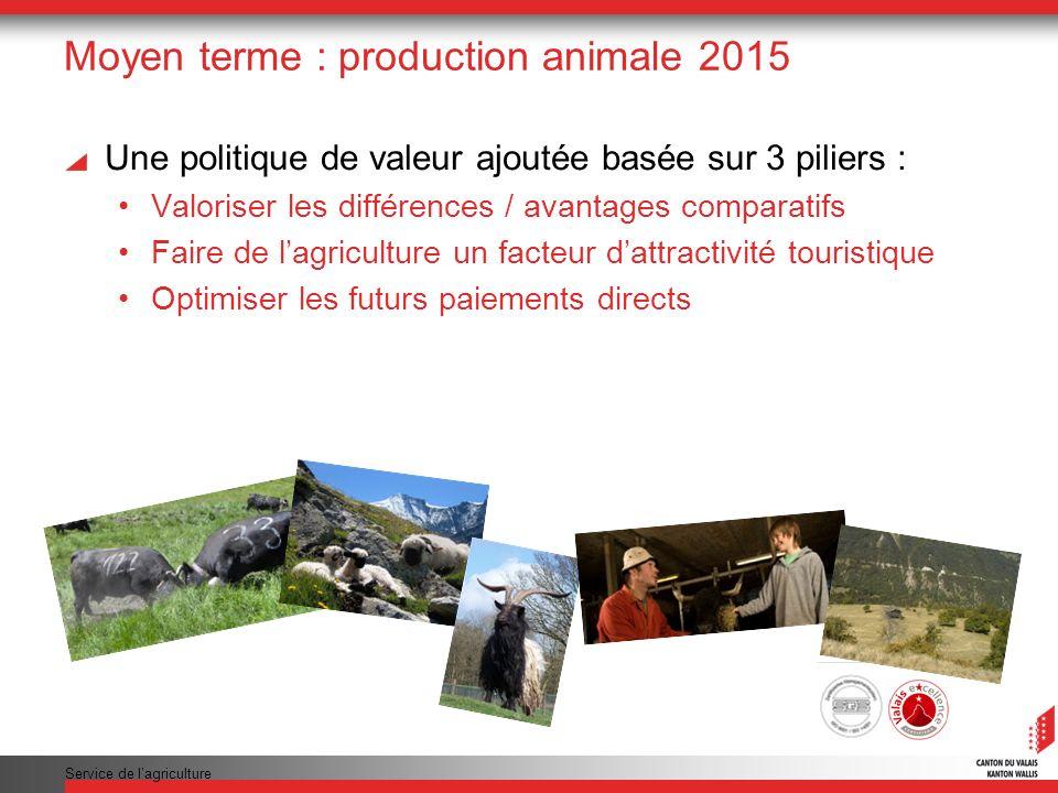 Service de lagriculture Moyen terme : production animale 2015 Une politique de valeur ajoutée basée sur 3 piliers : Valoriser les différences / avanta